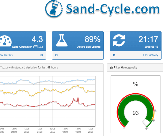SandCycle dashboard print screen